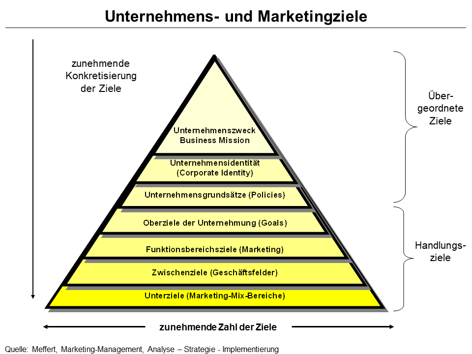 ch-marketing-konzeption-bild.png